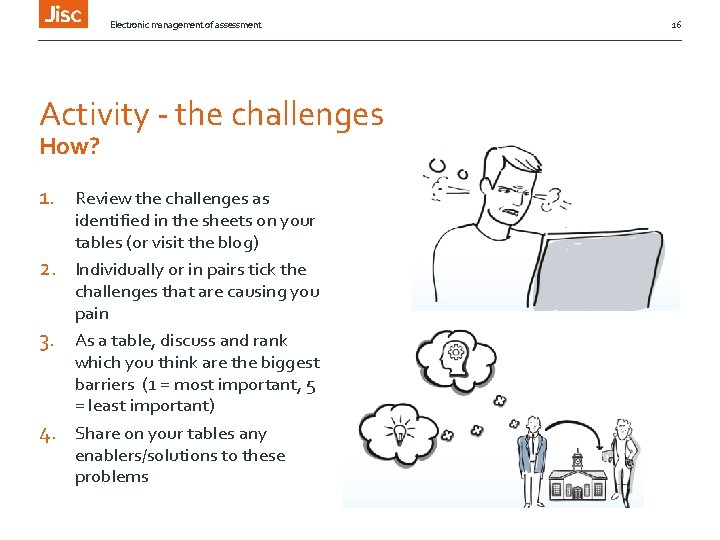 Electronic management of assessment Activity - the challenges How? 1. Review the challenges as