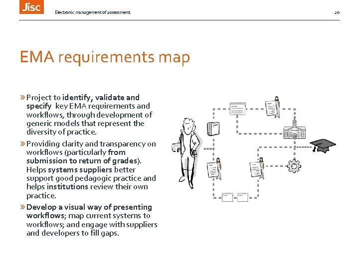 Electronic management of assessment EMA requirements map » Project to identify, validate and specify