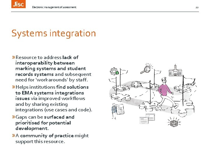 Electronic management of assessment Systems integration » Resource to address lack of interoperability between