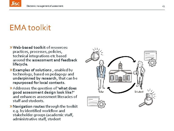 Electronic management of assessment EMA toolkit » Web-based toolkit of resources: practices, processes, policies,