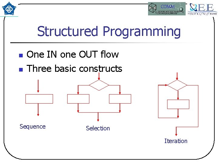 COMM Structured Programming n n One IN one OUT flow Three basic constructs Sequence
