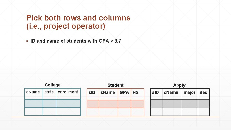Pick both rows and columns (i. e. , project operator) ▪ ID and name