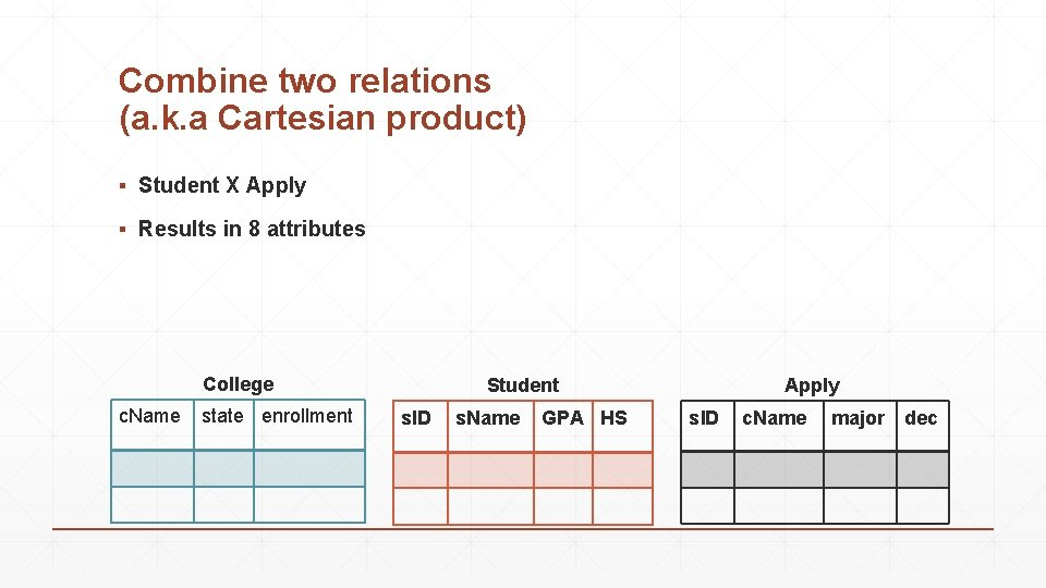 Combine two relations (a. k. a Cartesian product) ▪ Student X Apply ▪ Results
