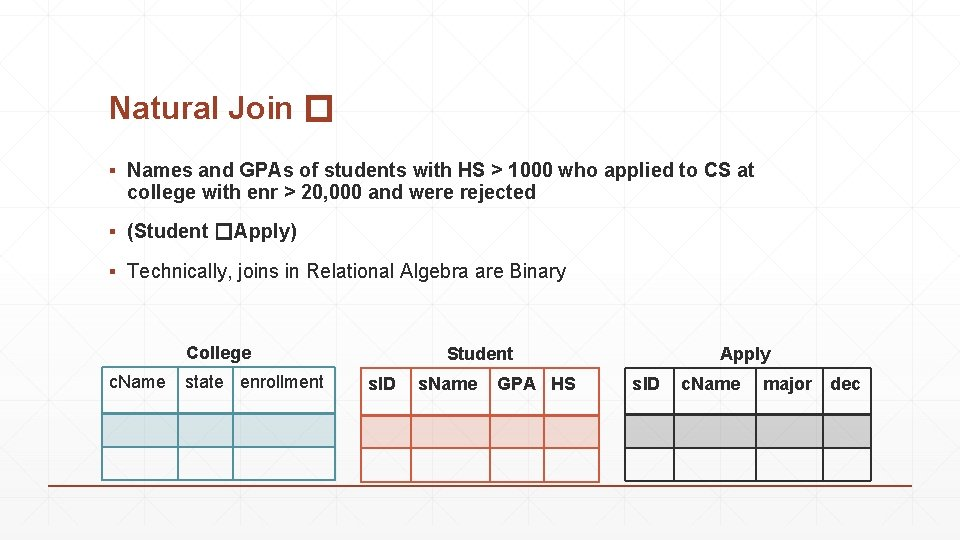 Natural Join � ▪ Names and GPAs of students with HS > 1000 who