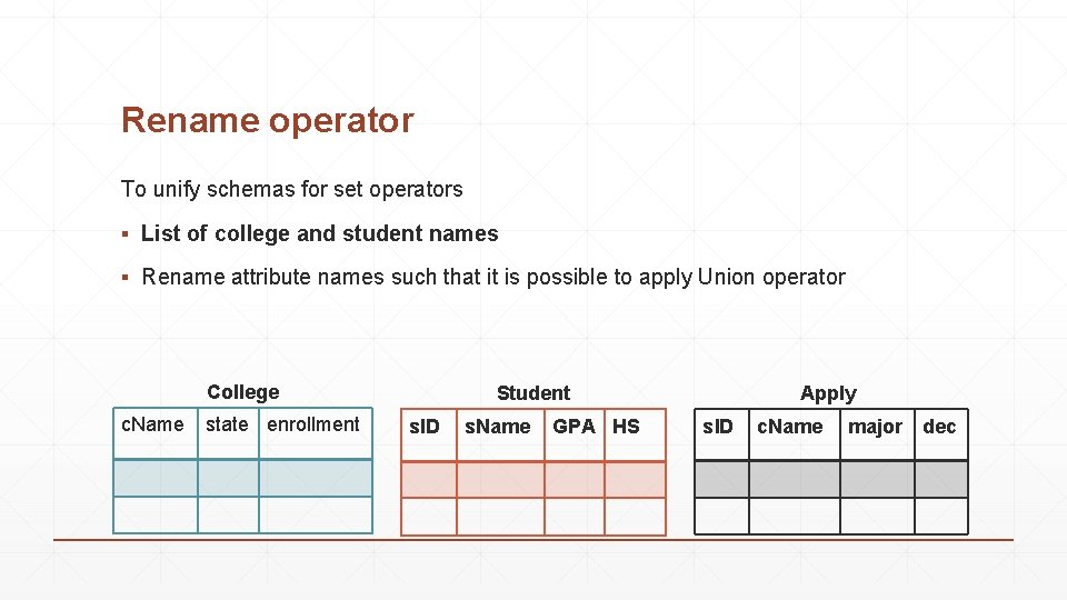 Rename operator To unify schemas for set operators ▪ List of college and student