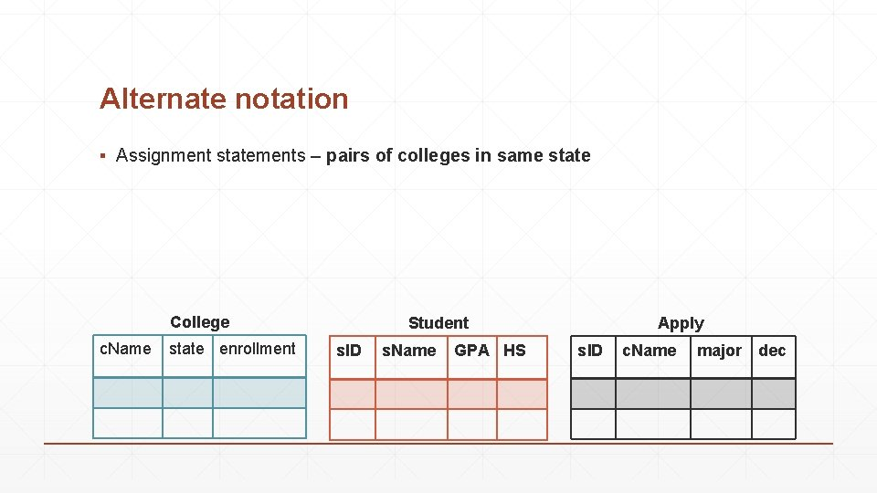 Alternate notation ▪ Assignment statements – pairs of colleges in same state College c.