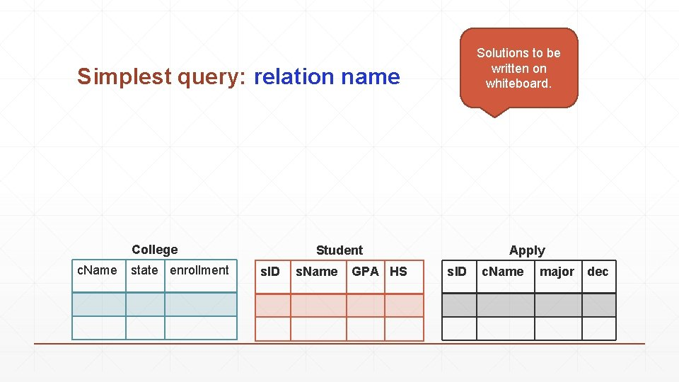 Solutions to be written on whiteboard. Simplest query: relation name College c. Name state