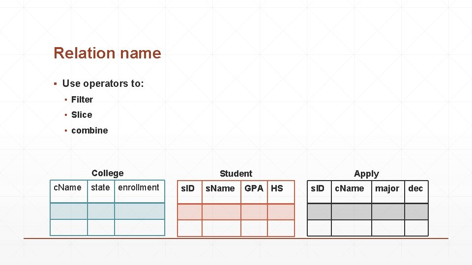 Relation name ▪ Use operators to: ▪ Filter ▪ Slice ▪ combine College c.