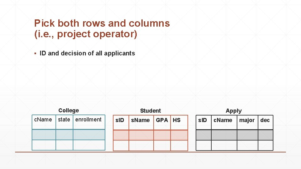 Pick both rows and columns (i. e. , project operator) ▪ ID and decision