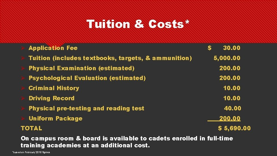 Tuition & Costs* Ø Application Fee Ø Tuition (includes textbooks, targets, & ammunition) $