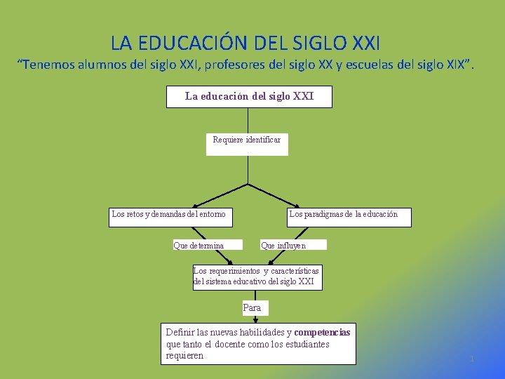 """LA EDUCACIÓN DEL SIGLO XXI """"Tenemos alumnos del siglo XXI, profesores del siglo XX"""