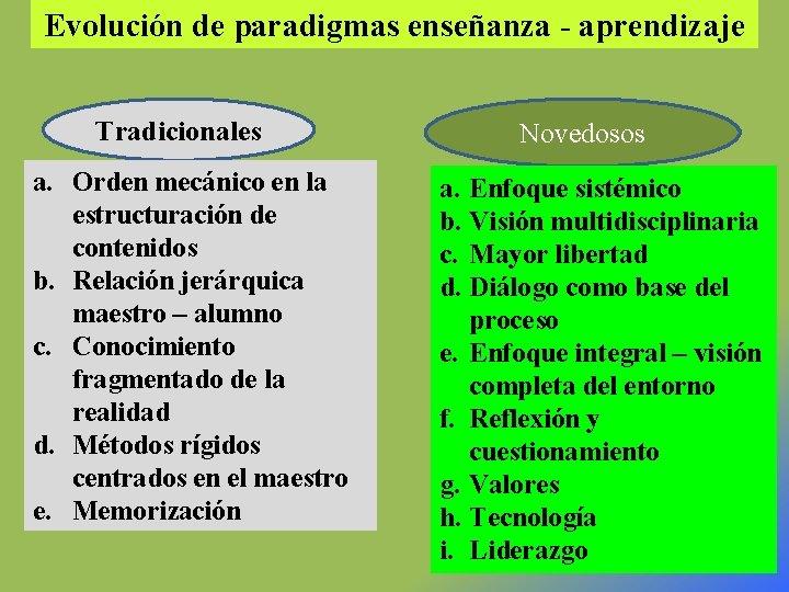 Evolución de paradigmas enseñanza - aprendizaje Tradicionales a. Orden mecánico en la estructuración de