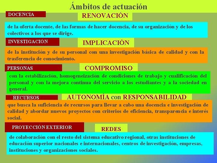 Ámbitos de actuación DOCENCIA RENOVACIÓN de la oferta docente, de las formas de hacer