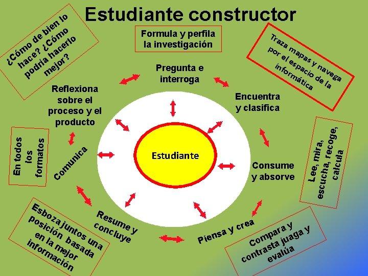 Estudiante constructor Es b Re po oza sum sic ju c onc e y