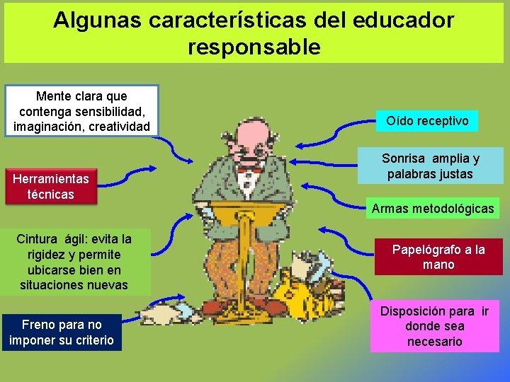 Algunas características del educador responsable Mente clara que contenga sensibilidad, imaginación, creatividad Herramientas técnicas