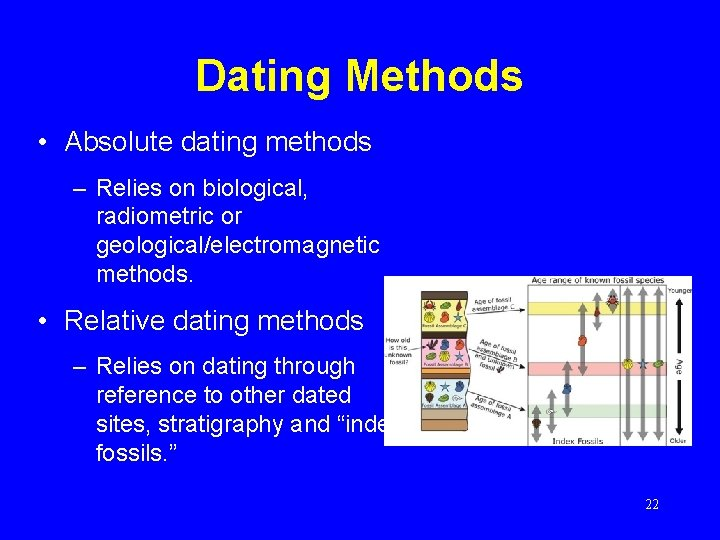 Dating Methods • Absolute dating methods – Relies on biological, radiometric or geological/electromagnetic methods.
