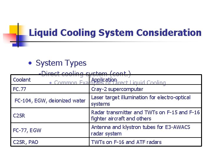 Liquid Cooling System Consideration • System Types Coolant -Direct cooling system (cont. ) FC.