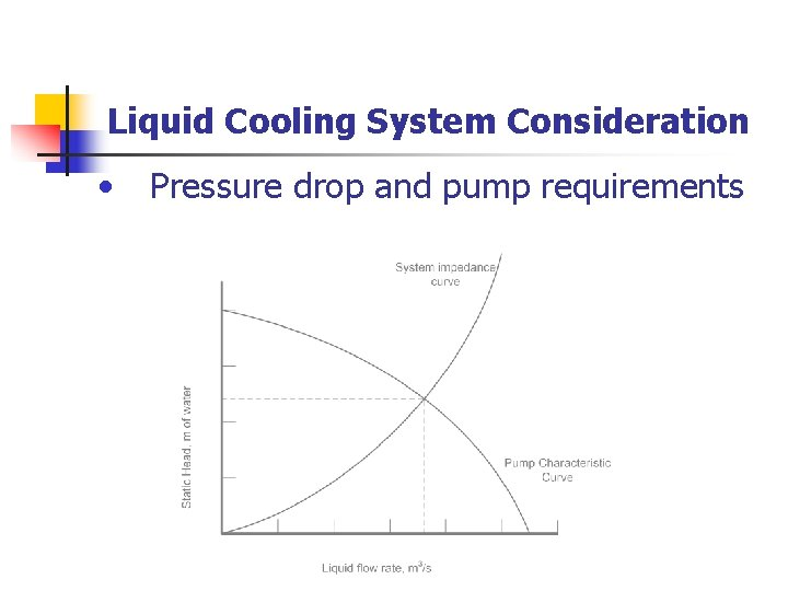 Liquid Cooling System Consideration • Pressure drop and pump requirements