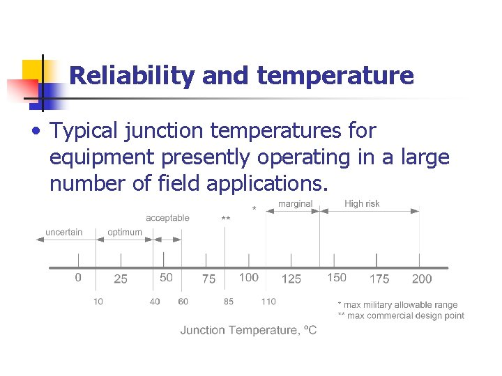 Reliability and temperature • Typical junction temperatures for equipment presently operating in a large