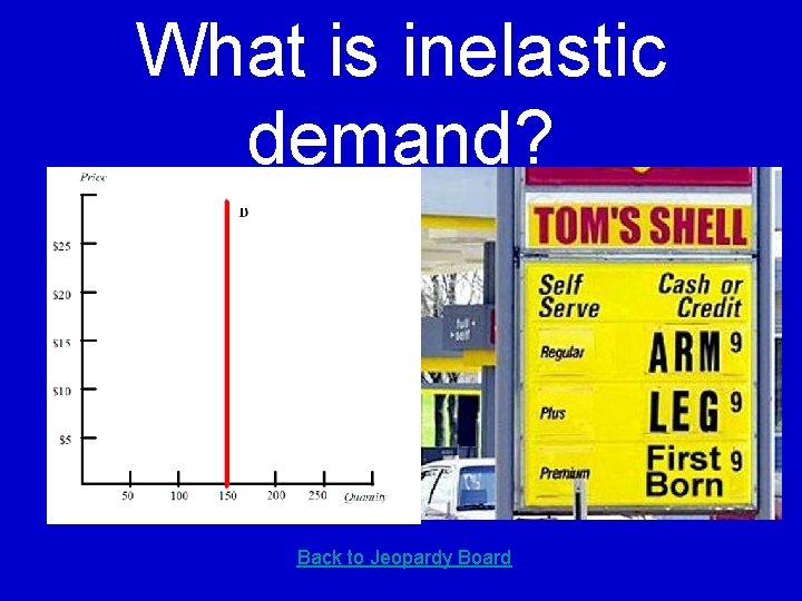 What is inelastic demand? Back to Jeopardy Board