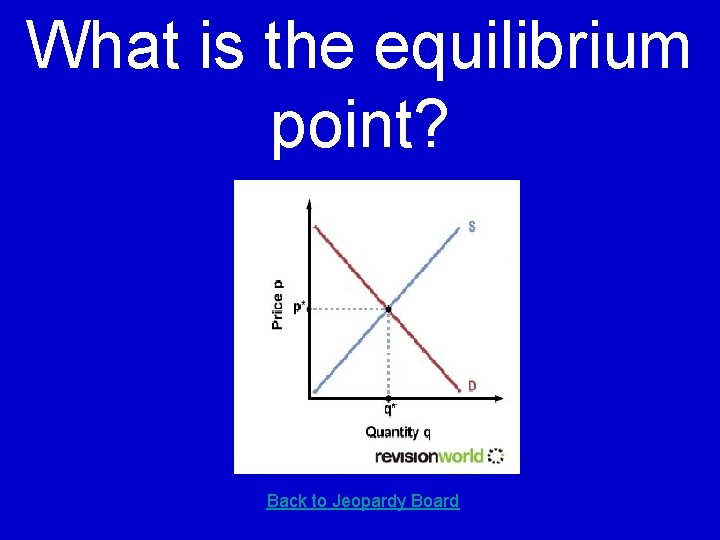 What is the equilibrium point? Back to Jeopardy Board