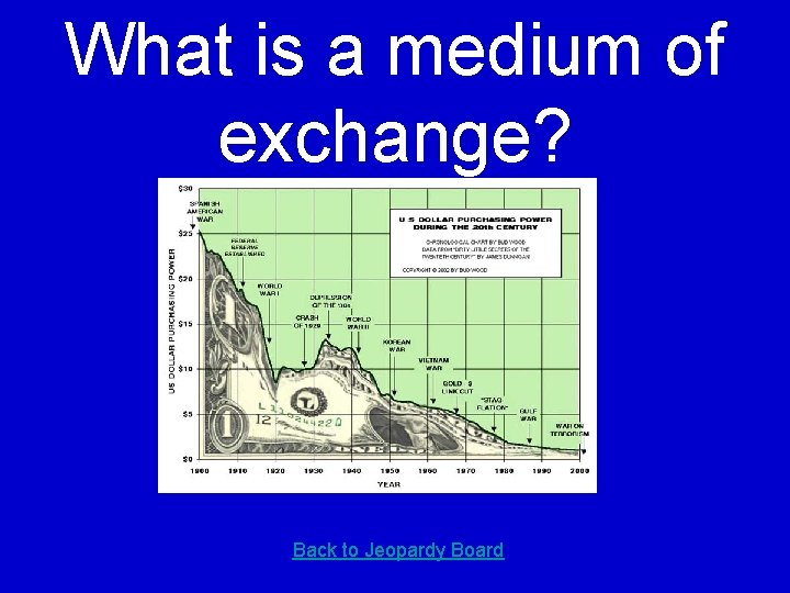 What is a medium of exchange? Back to Jeopardy Board