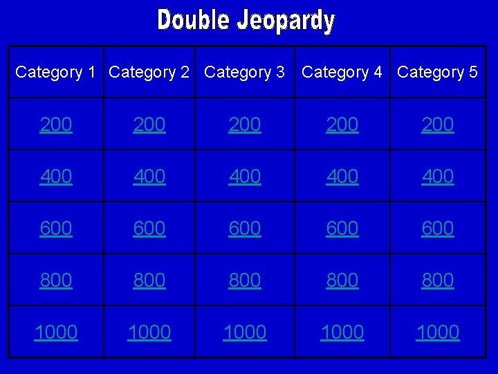 Category 1 Category 2 Category 3 Category 4 Category 5 200 200 200 400