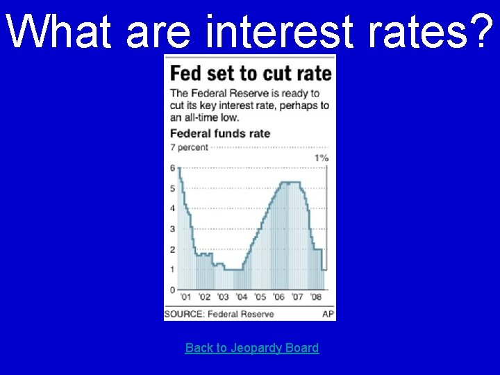 What are interest rates? Back to Jeopardy Board