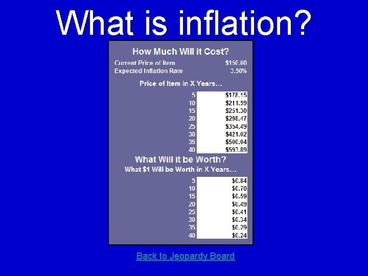 What is inflation? Back to Jeopardy Board