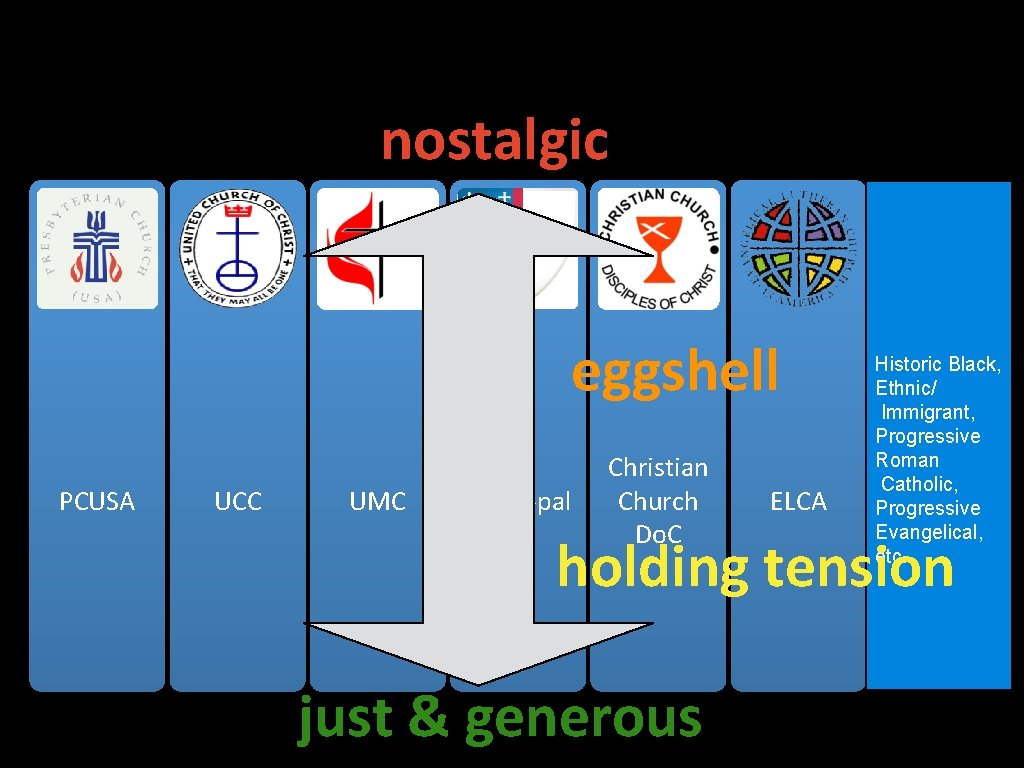 nostalgic eggshell PCUSA UCC UMC Episcopal Christian Church Do. C ELCA Historic Black, Ethnic/