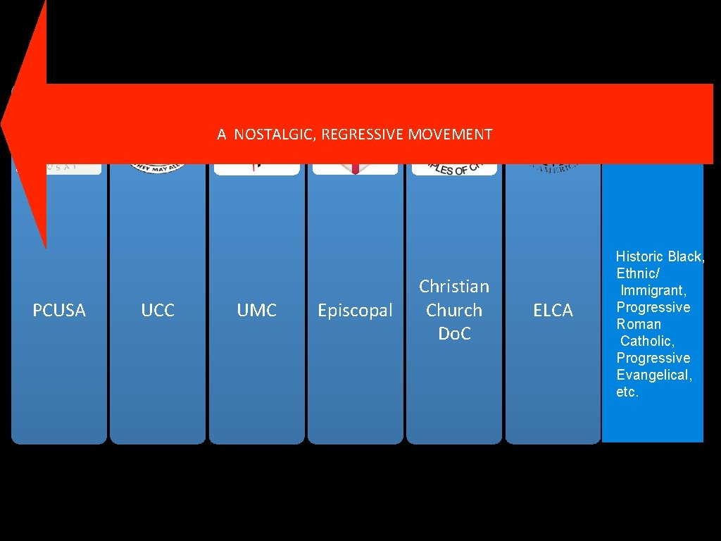 A NOSTALGIC, REGRESSIVE MOVEMENT PCUSA UCC UMC Episcopal Christian Church Do. C ELCA Historic