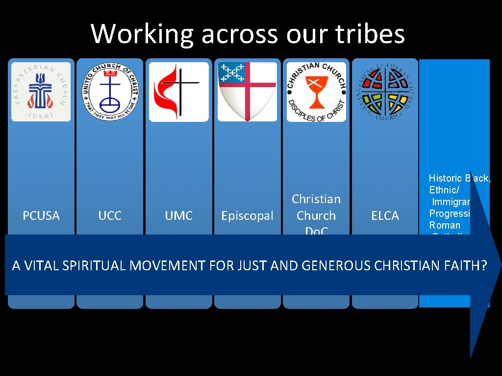 Working across our tribes PCUSA UCC UMC A VITAL SPIRITUAL MOVEMENT Historic Black, Ethnic/