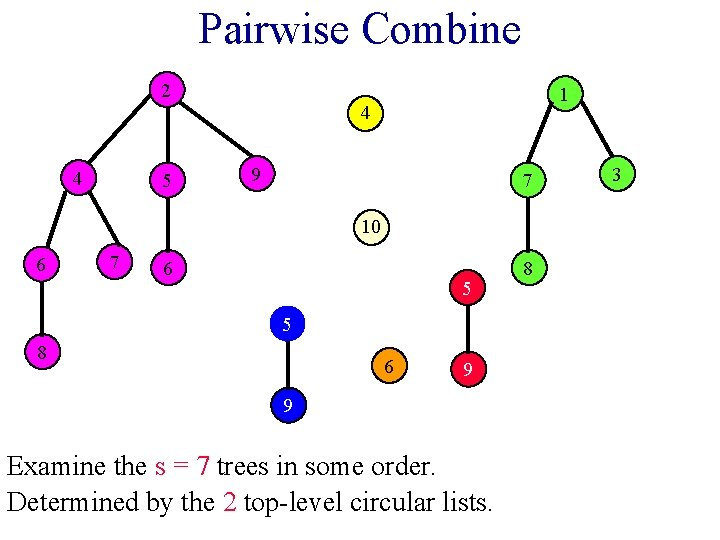 Pairwise Combine 2 4 5 1 4 9 7 10 6 7 6 5