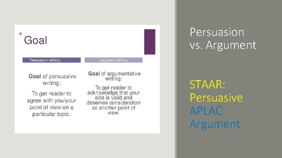 Persuasion vs. Argument STAAR: Persuasive APLAC: Argument