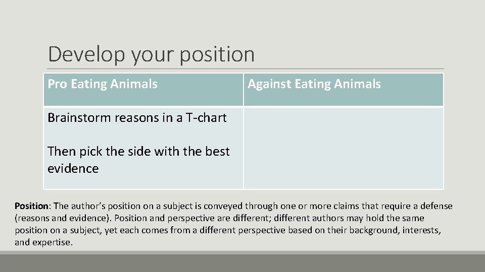 Develop your position Pro Eating Animals Against Eating Animals Brainstorm reasons in a T-chart