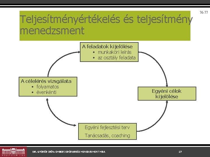 Teljesítményértékelés és teljesítmény menedzsment A feladatok kijelölése • munkaköri leírás • az osztály feladata
