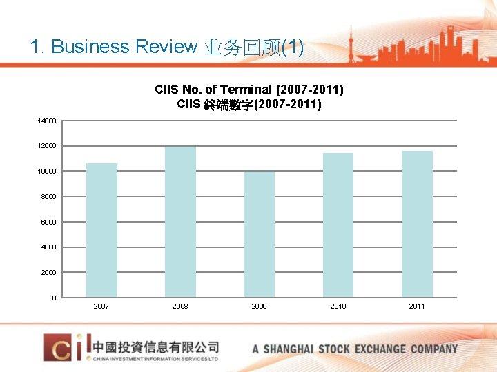 1. Business Review 业务回顾(1) CIIS No. of Terminal (2007 -2011) CIIS 終端數字(2007 -2011) 14000