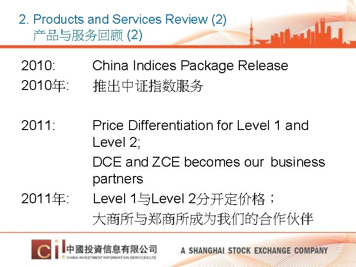 2. Products and Services Review (2) 产品与服务回顾 (2) 2010: China Indices Package Release 2010年: