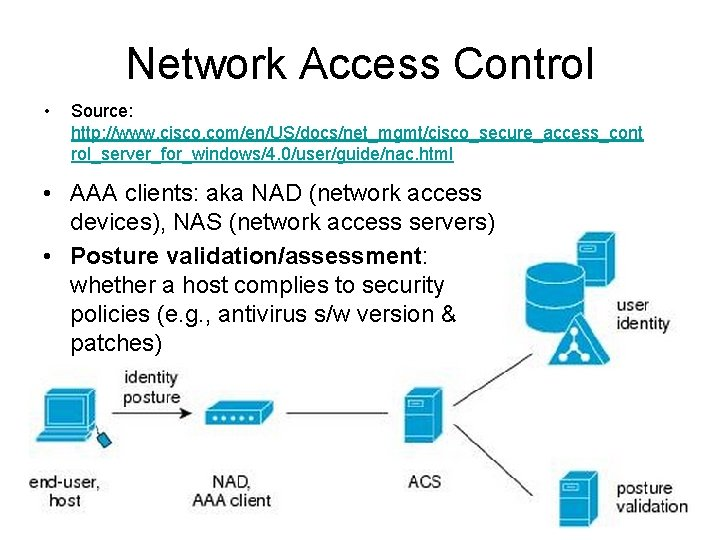 Network Access Control • Source: http: //www. cisco. com/en/US/docs/net_mgmt/cisco_secure_access_cont rol_server_for_windows/4. 0/user/guide/nac. html • AAA