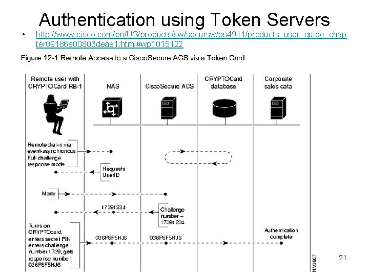 Authentication using Token Servers • http: //www. cisco. com/en/US/products/sw/secursw/ps 4911/products_user_guide_chap ter 09186 a 00803