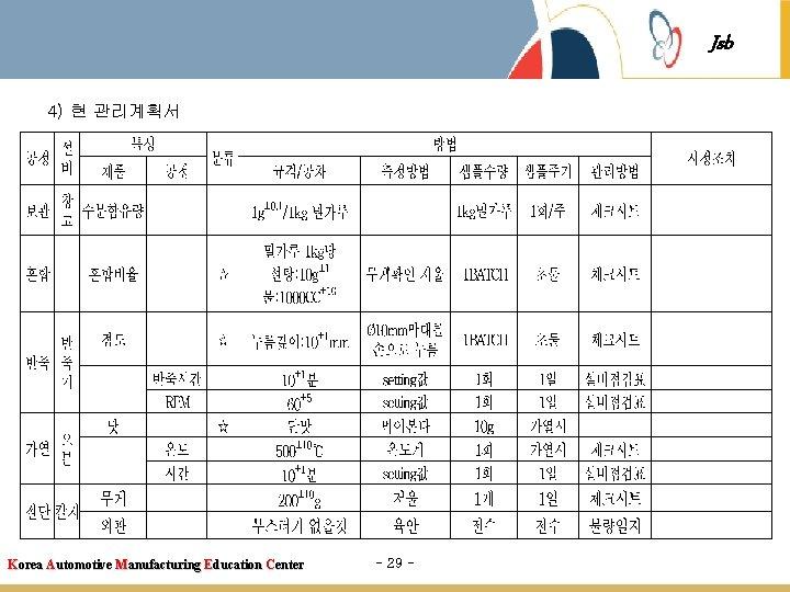 Jsb 4) 현 관리계획서 Korea Automotive Manufacturing Education Center - 29 -