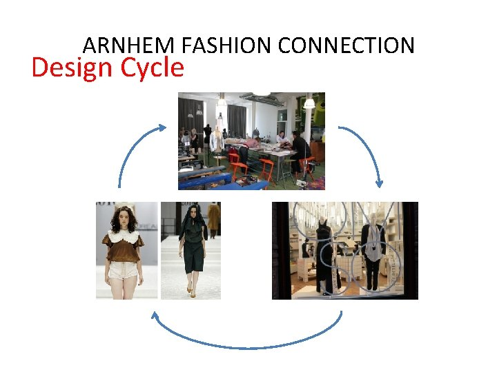 ARNHEM FASHION CONNECTION Design Cycle