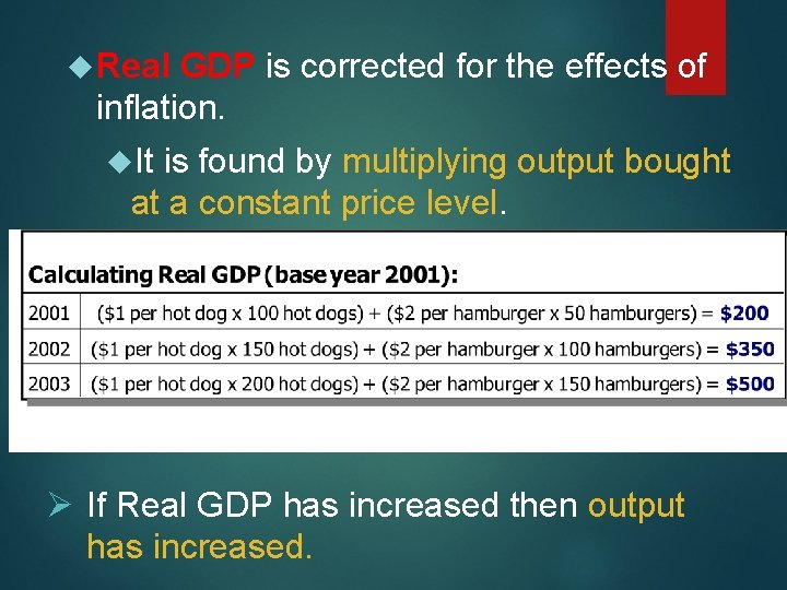 Real GDP is corrected for the effects of inflation. It is found by