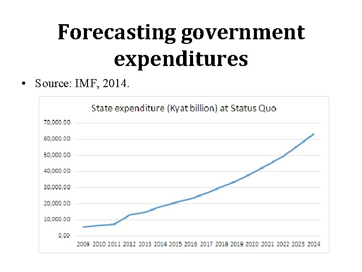 Forecasting government expenditures • Source: IMF, 2014.