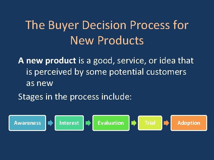 The Buyer Decision Process for New Products A new product is a good, service,