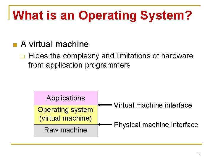What is an Operating System? n A virtual machine q Hides the complexity and