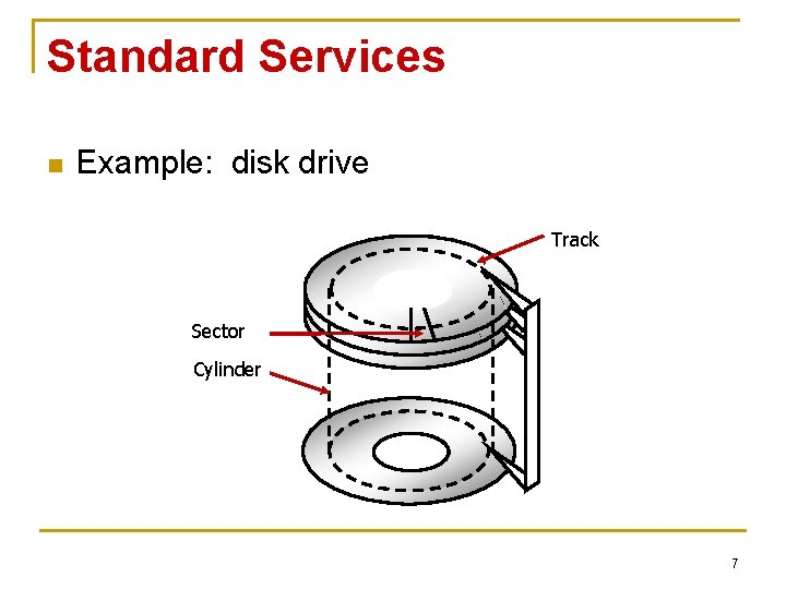 Standard Services n Example: disk drive Track Sector Cylinder 7