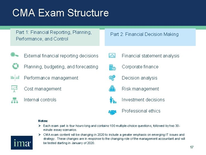 CMA Exam Structure Part 1: Financial Reporting, Planning, Performance, and Control Part 2: Financial