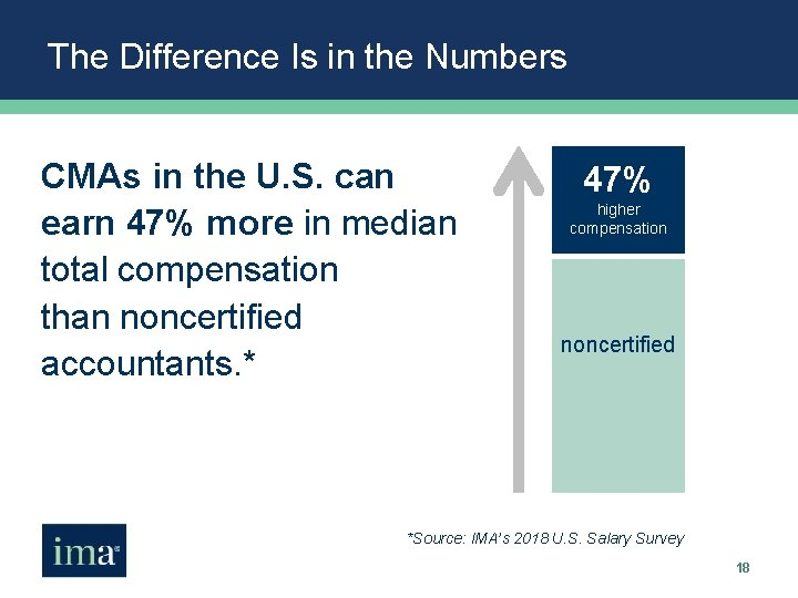 The Difference Is in the Numbers CMAs in the U. S. can earn 47%