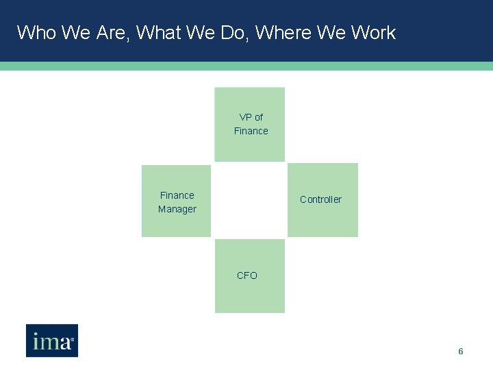 Who We Are, What We Do, Where We Work Government organizations Support business management